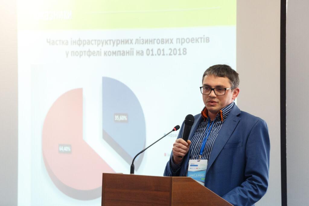 ТОВ «ТЕКОМ-Лізинг» в Україні